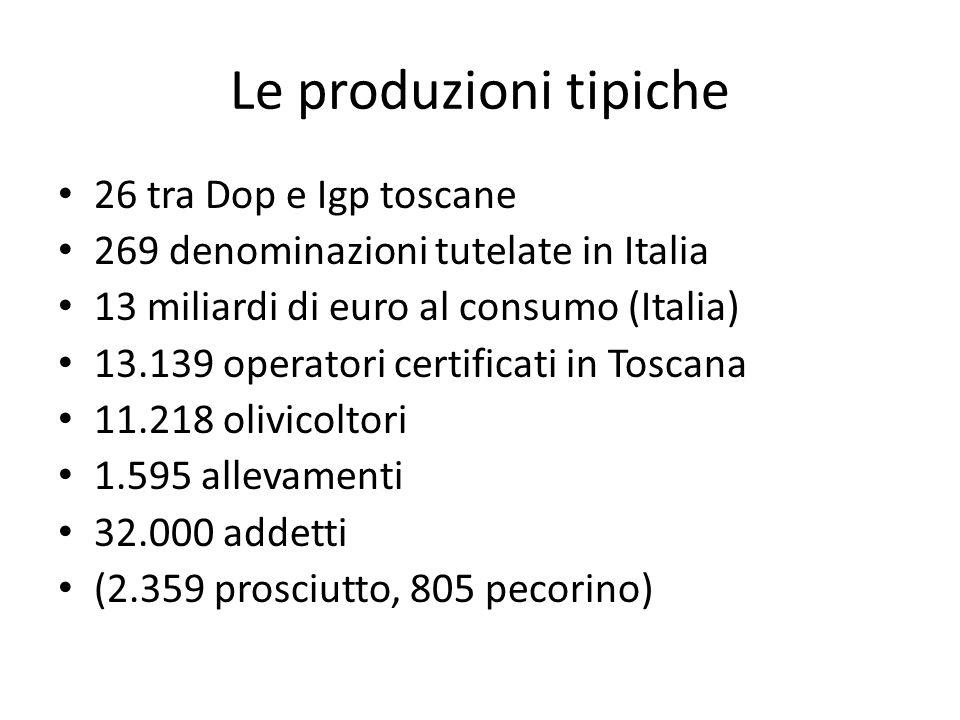 Le produzioni tipiche 26 tra Dop e Igp toscane 269 denominazioni tutelate in Italia 13 miliardi di euro al consumo (Italia) 13.139 operatori certificati in Toscana 11.218 olivicoltori 1.595 allevamenti 32.000 addetti (2.359 prosciutto, 805 pecorino)