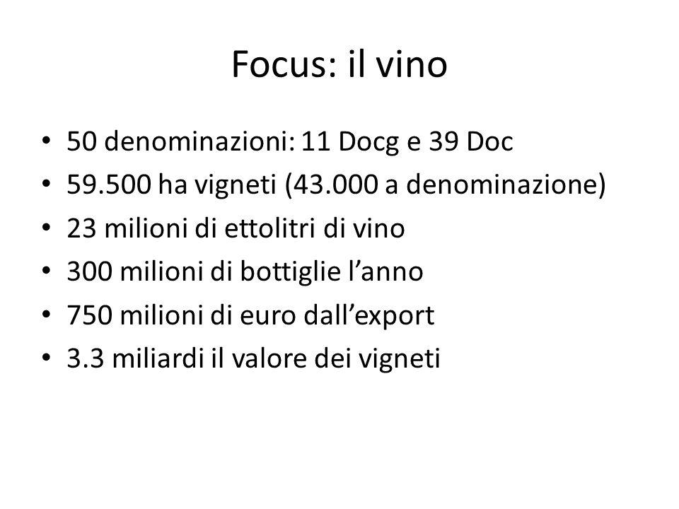 Focus: il vino 50 denominazioni: 11 Docg e 39 Doc 59.500 ha vigneti (43.000 a denominazione) 23 milioni di ettolitri di vino 300 milioni di bottiglie l'anno 750 milioni di euro dall'export 3.3 miliardi il valore dei vigneti