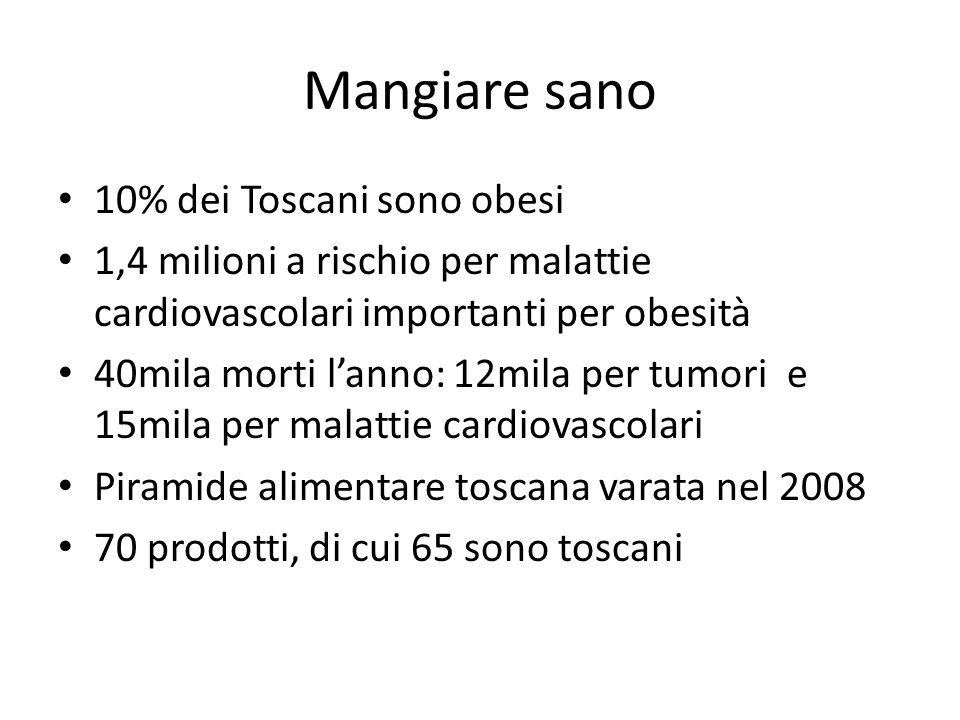 Mangiare sano 10% dei Toscani sono obesi 1,4 milioni a rischio per malattie cardiovascolari importanti per obesità 40mila morti l'anno: 12mila per tumori e 15mila per malattie cardiovascolari Piramide alimentare toscana varata nel 2008 70 prodotti, di cui 65 sono toscani