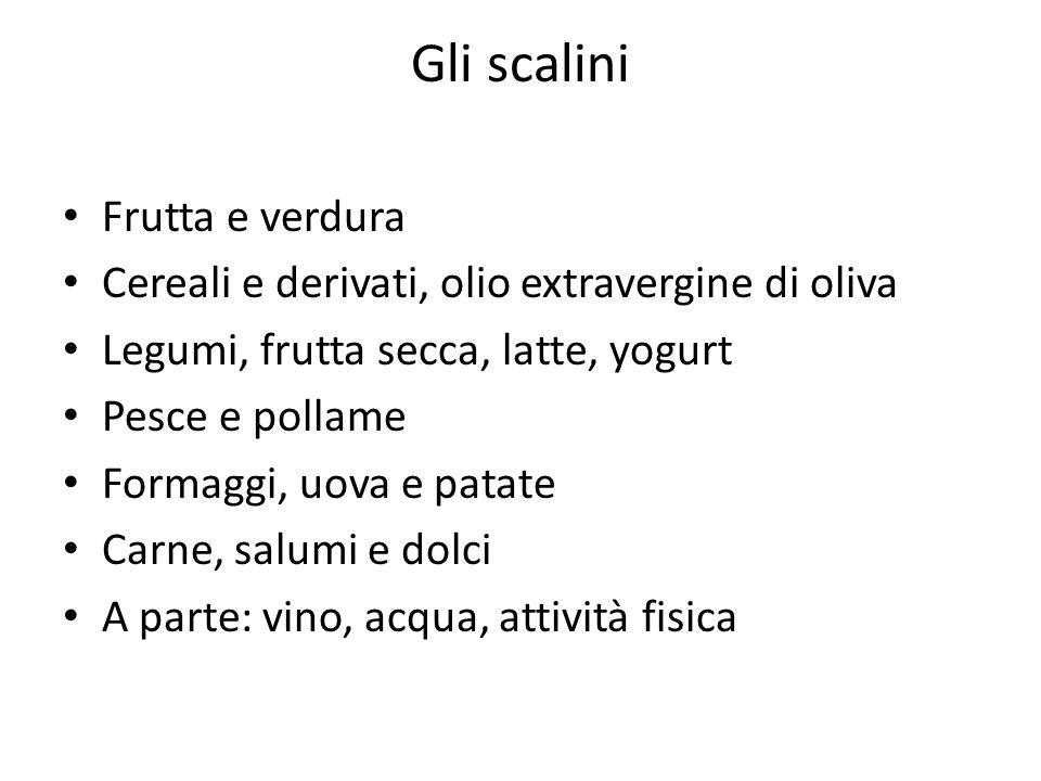 Gli scalini Frutta e verdura Cereali e derivati, olio extravergine di oliva Legumi, frutta secca, latte, yogurt Pesce e pollame Formaggi, uova e patat