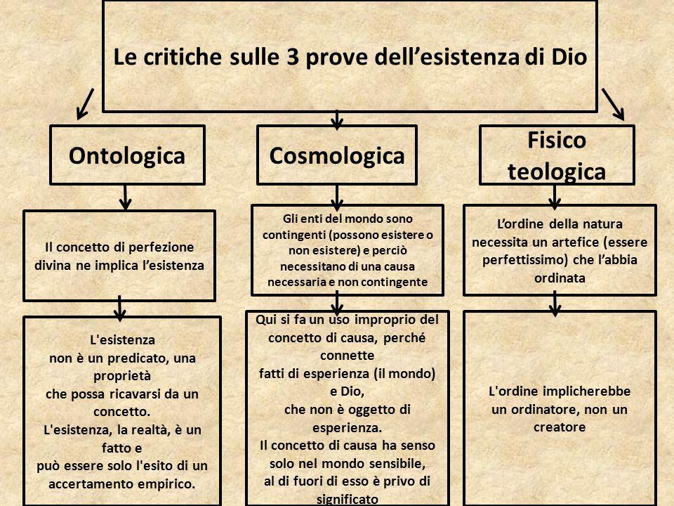 Le critiche sulle 3 prove dell'esistenza di Dio OntologicaCosmologica Fisico teologica Il concetto di perfezione divina ne implica l'esistenza Gli ent