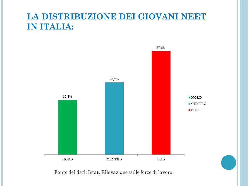 L A DISOCCUPAZIONE GIOVANILE NELLE DIVERSE REGIONI ITALIANE Fonte dei dati: Istat, Rilevazione sulle forze di lavoro