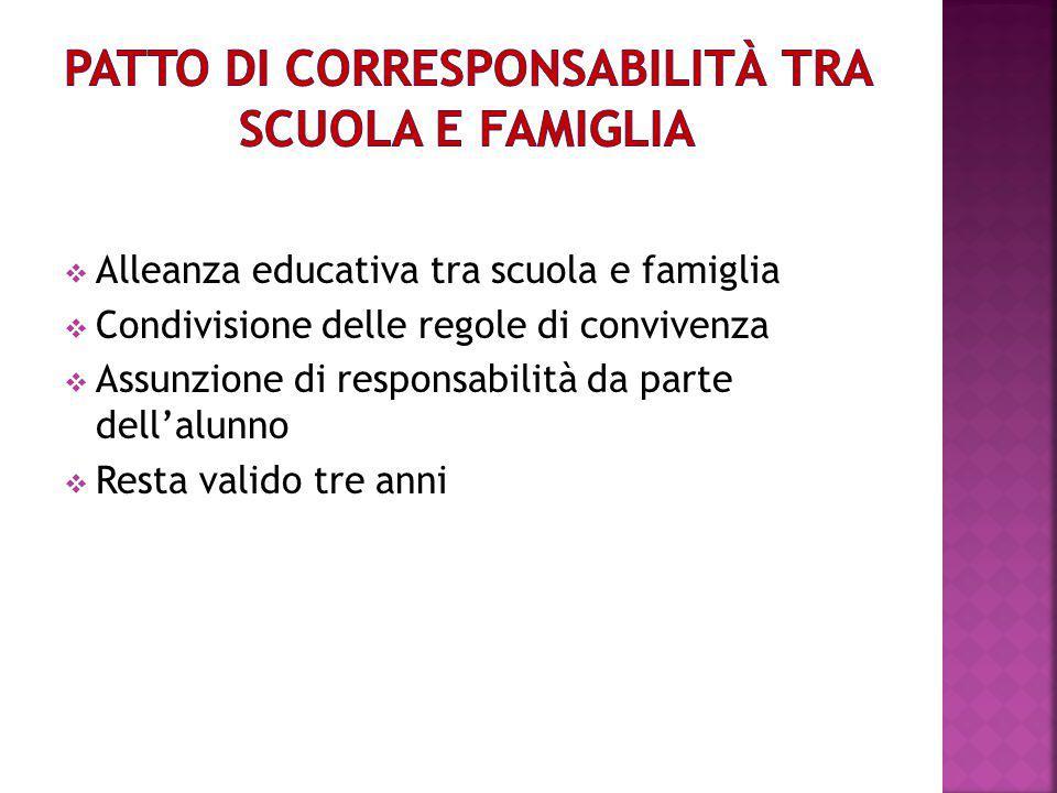  Alleanza educativa tra scuola e famiglia  Condivisione delle regole di convivenza  Assunzione di responsabilità da parte dell'alunno  Resta valido tre anni