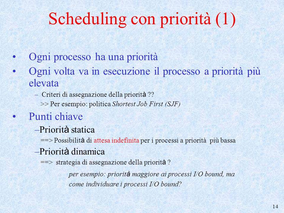 15 Scheduling con priorità (2) Molte strategie per il calcolo dinamico della priorità: –Priorit à crescente nel tempo per i processi che rimangono in stato di pronto.