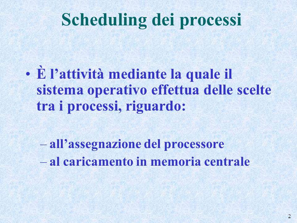 3 Tre diversi livelli di scheduling: –Scheduling a breve termine Sceglie tra i processi pronti quello a cui assegnare il processore Interviene quando un processo esce dallo stato di esecuzione –non preemptive scheduling –preemptive scheduling –Scheduling a medio termine (Swapping) trasferimento temporaneo di processi in memoria secondaria - disponibilit à di memoria principale inferiore alla richiesta complessiva dei processi –Scheduling a lungo termine Sceglie i nuovi job da caricare in memoria Controlla il grado di multiprogrammazione È una componente importante dei sistemi batch multiprogrammati