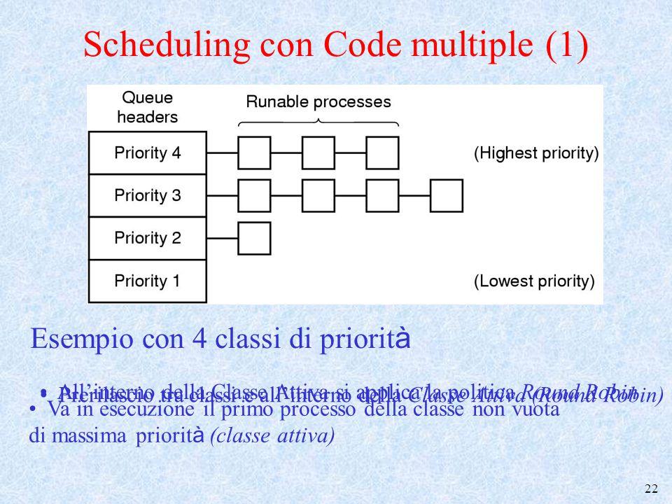 23 Scheduling con Code multiple (2) Va in esecuzione il primo processo della classe non vuota di massima priorit à (Classe Attiva) All'interno della Classe Attiva si applica la politica Round Robin Prerilascio tra classi e all'interno della Classe Attiva (Round Robin) ==> Possibilit à di attesa indefinita Eventualmente: Priorit à dinamiche ==> si evita l ' attesa indefinita Esempio: Riduzione della priorit à per i processi che esauriscono il quanto di tempo più di k volte, con k opportuno Valori diversificati del quanto di tempo per le diverse classi di priorit à ==> si riduce l'overhead dovuto al cambio di contesto Esempio: quanto di tempo maggiore per le classi a pi ù bassa priorit à :