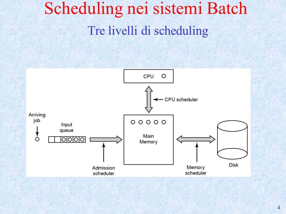 5 Short-term Scheduling (1) Lo scheduler si occupa di decidere quale fra i processi pronti può essere mandato in esecuzione L'algoritmo di scheduling ha impatto su: –efficienza nell'utilizzo delle risorse della macchina –prestazioni percepite dagli utenti Lo scheduling ha obiettivi diversi in diversi sistemi (batch, interattivi…)