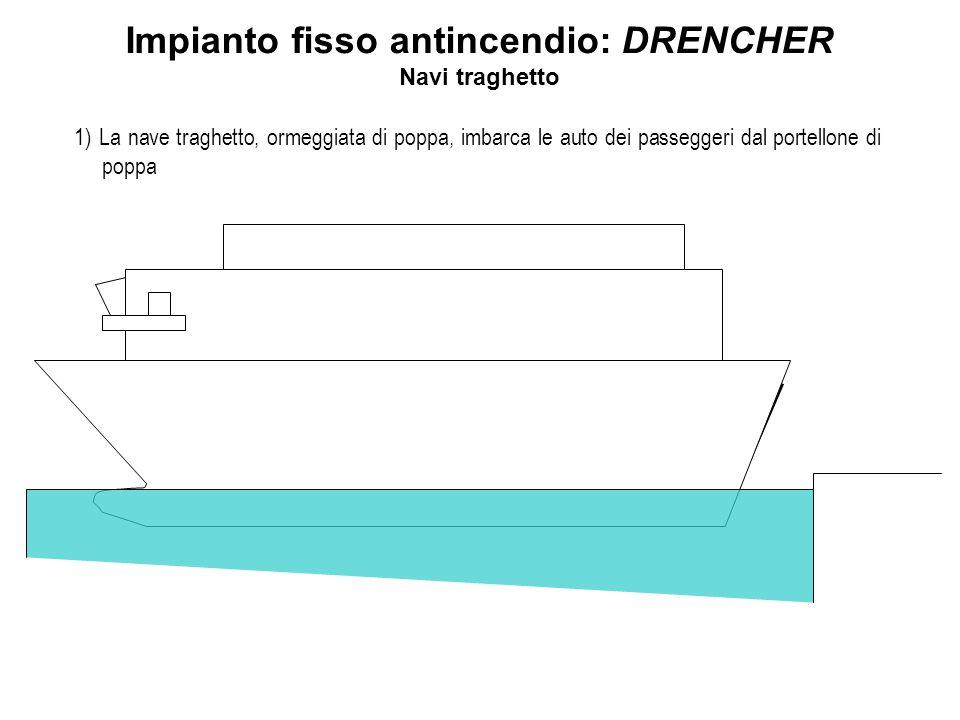 Impianto fisso antincendio: DRENCHER Navi traghetto 1) La nave traghetto, ormeggiata di poppa, imbarca le auto dei passeggeri dal portellone di poppa