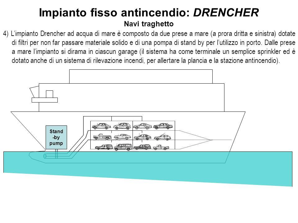 Stand -by pump Impianto fisso antincendio: DRENCHER Navi traghetto 4) L'impianto Drencher ad acqua di mare è composto da due prese a mare (a prora dri