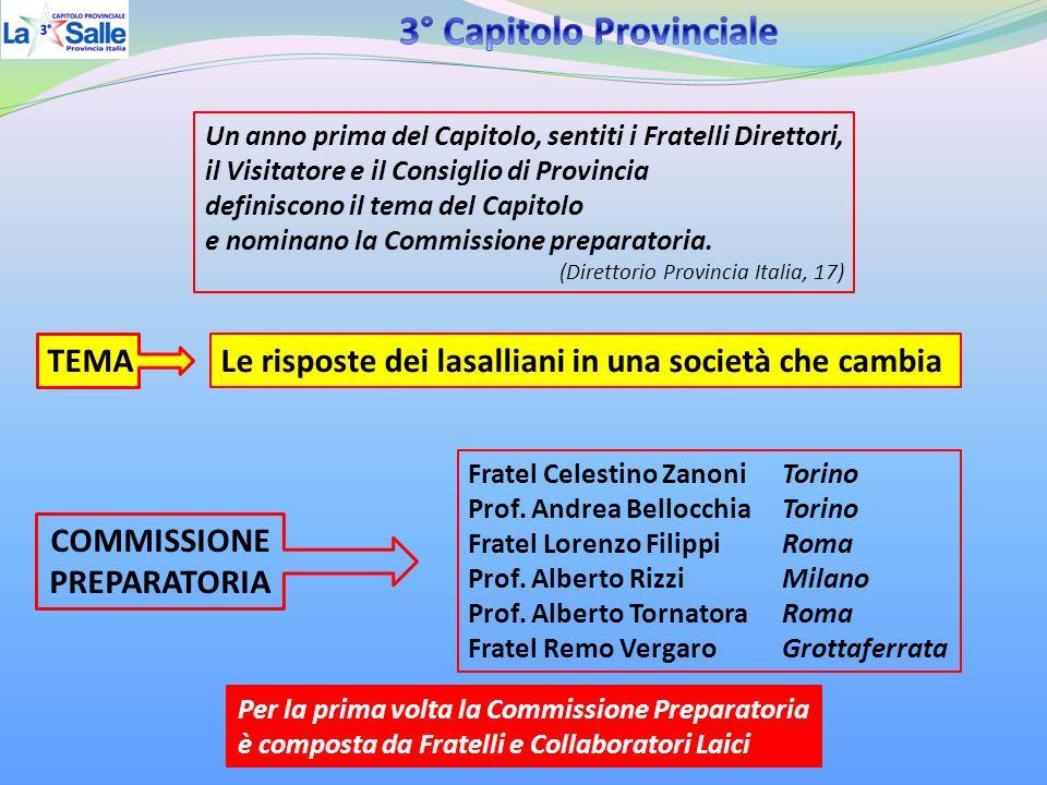 Un anno prima del Capitolo, sentiti i Fratelli Direttori, il Visitatore e il Consiglio di Provincia definiscono il tema del Capitolo e nominano la Com
