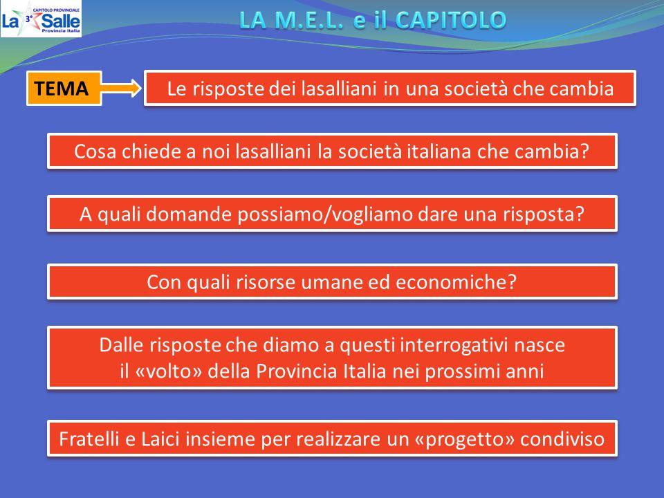 Le risposte dei lasalliani in una società che cambia TEMA Cosa chiede a noi lasalliani la società italiana che cambia? A quali domande possiamo/voglia