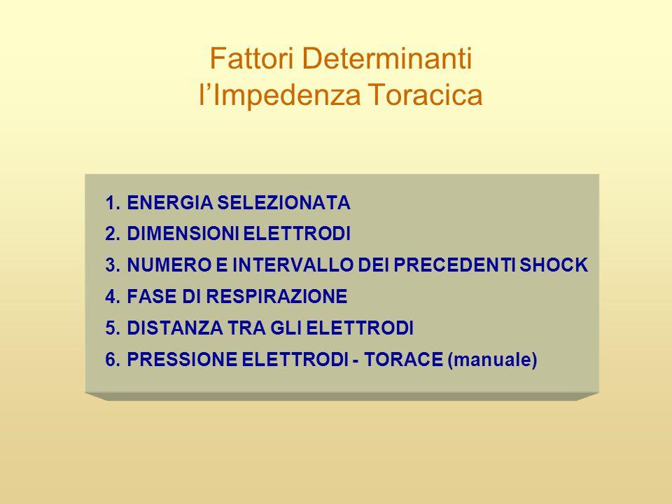 Fattori Determinanti l'Impedenza Toracica 1.ENERGIA SELEZIONATA 2.DIMENSIONI ELETTRODI 3.NUMERO E INTERVALLO DEI PRECEDENTI SHOCK 4.FASE DI RESPIRAZIO