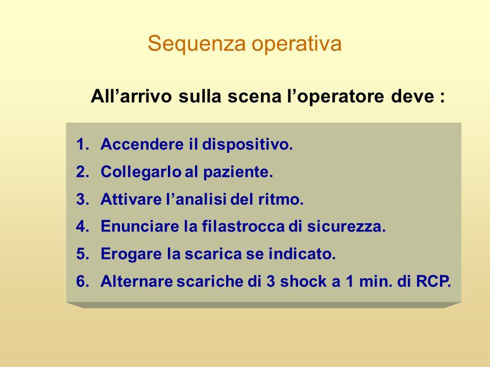 Sequenza operativa 1.Accendere il dispositivo. 2.Collegarlo al paziente. 3.Attivare l'analisi del ritmo. 4.Enunciare la filastrocca di sicurezza. 5.Er