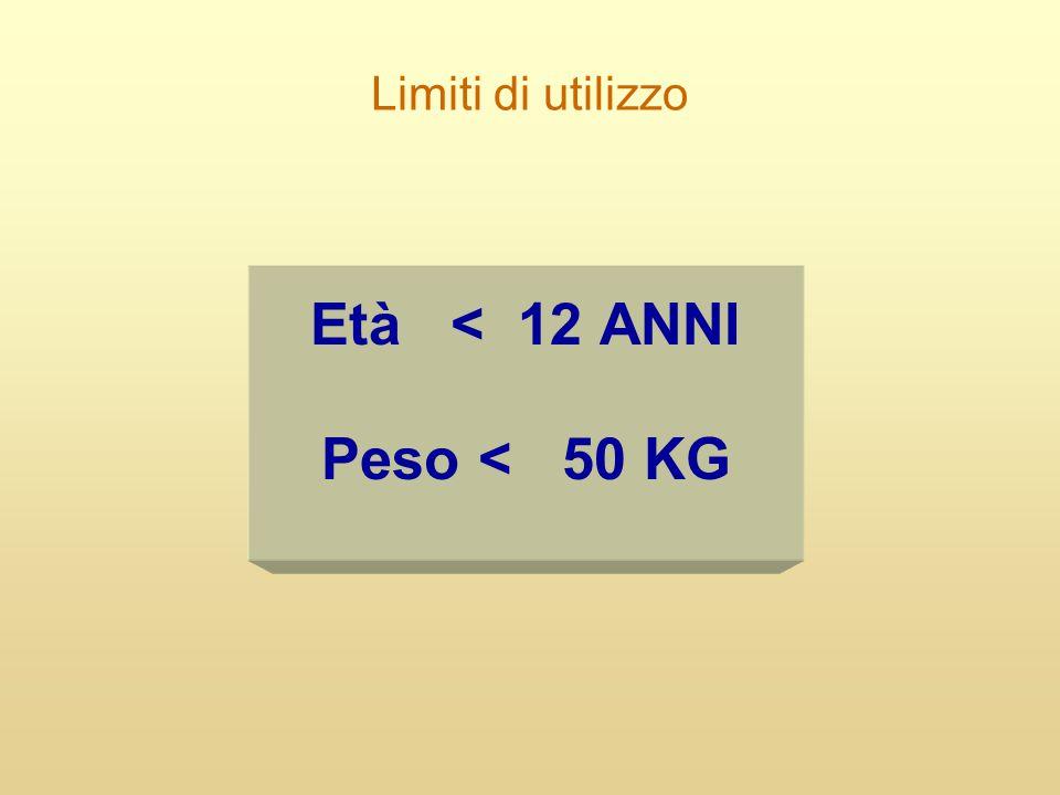 Limiti di utilizzo Età < 12 ANNI Peso < 50 KG