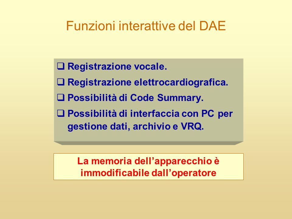 Funzioni interattive del DAE  Registrazione vocale.  Registrazione elettrocardiografica.  Possibilità di Code Summary.  Possibilità di interfaccia