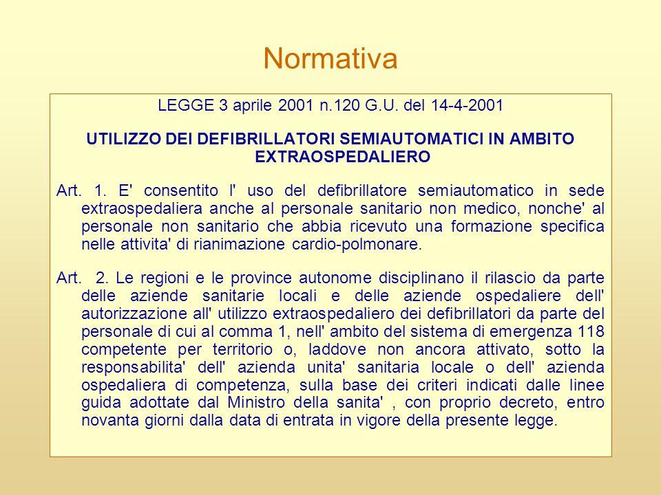 Normativa LEGGE 3 aprile 2001 n.120 G.U. del 14-4-2001 UTILIZZO DEI DEFIBRILLATORI SEMIAUTOMATICI IN AMBITO EXTRAOSPEDALIERO Art. 1. E' consentito l'