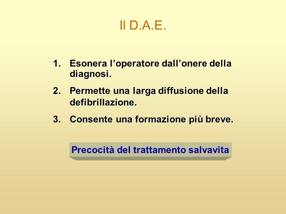 Il D.A.E. 1.Esonera l'operatore dall'onere della diagnosi. 2.Permette una larga diffusione della defibrillazione. 3.Consente una formazione più breve.