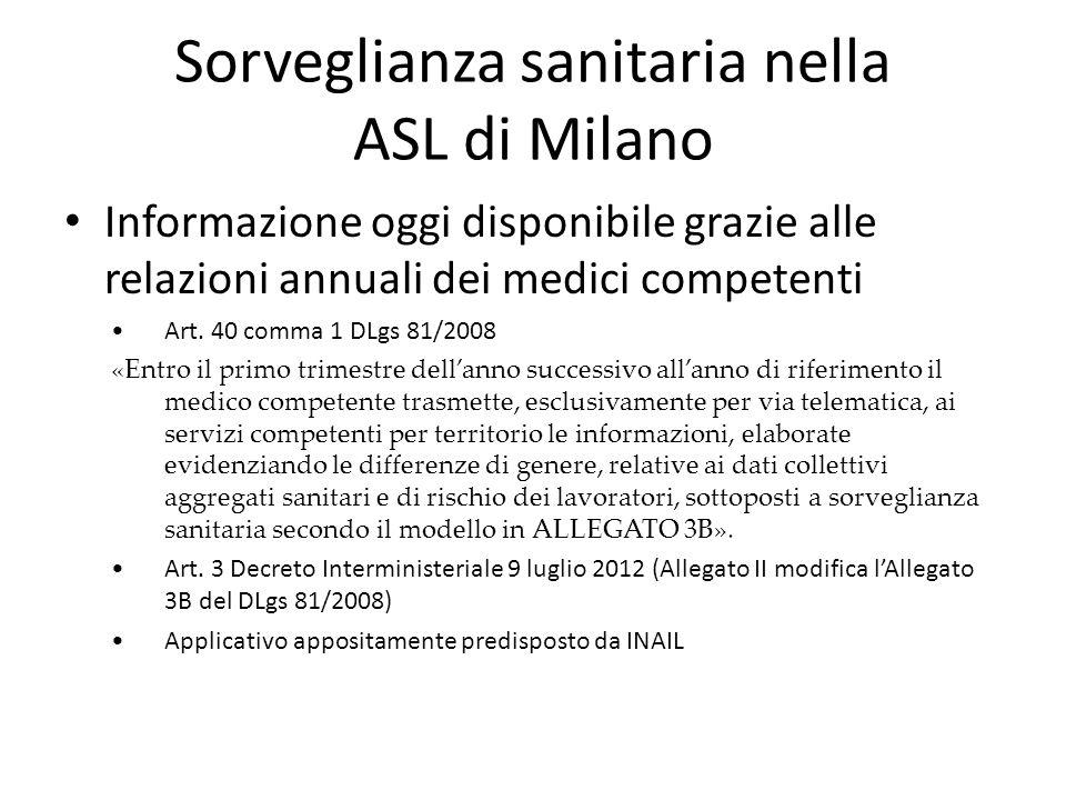 ASL Milano contesto 7 ComuniBresso Cinisello Balsamo Cologno Monzese Cormano Cusano Milanino Milano Sesto San Giovanni numero assistiti servizio sanitario1.677.251 numero PAT146.425 numero addetti INAIL1.167.490