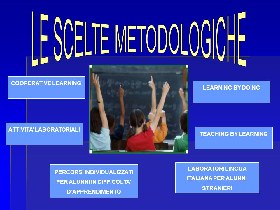COOPERATIVE LEARNING ATTIVITA' LABORATORIALI LEARNING BY DOING TEACHING BY LEARNING PERCORSI INDIVIDUALIZZATI PER ALUNNI IN DIFFICOLTA' D'APPRENDIMENTO LABORATORI LINGUA ITALIANA PER ALUNNI STRANIERI