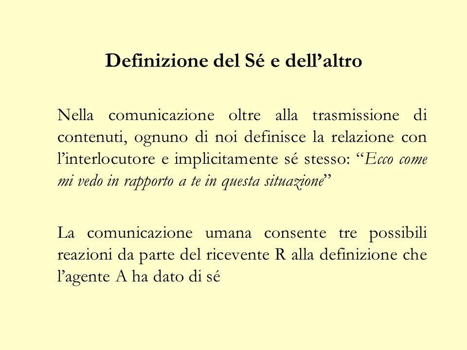 Definizione del Sé e dell'altro Nella comunicazione oltre alla trasmissione di contenuti, ognuno di noi definisce la relazione con l'interlocutore e i