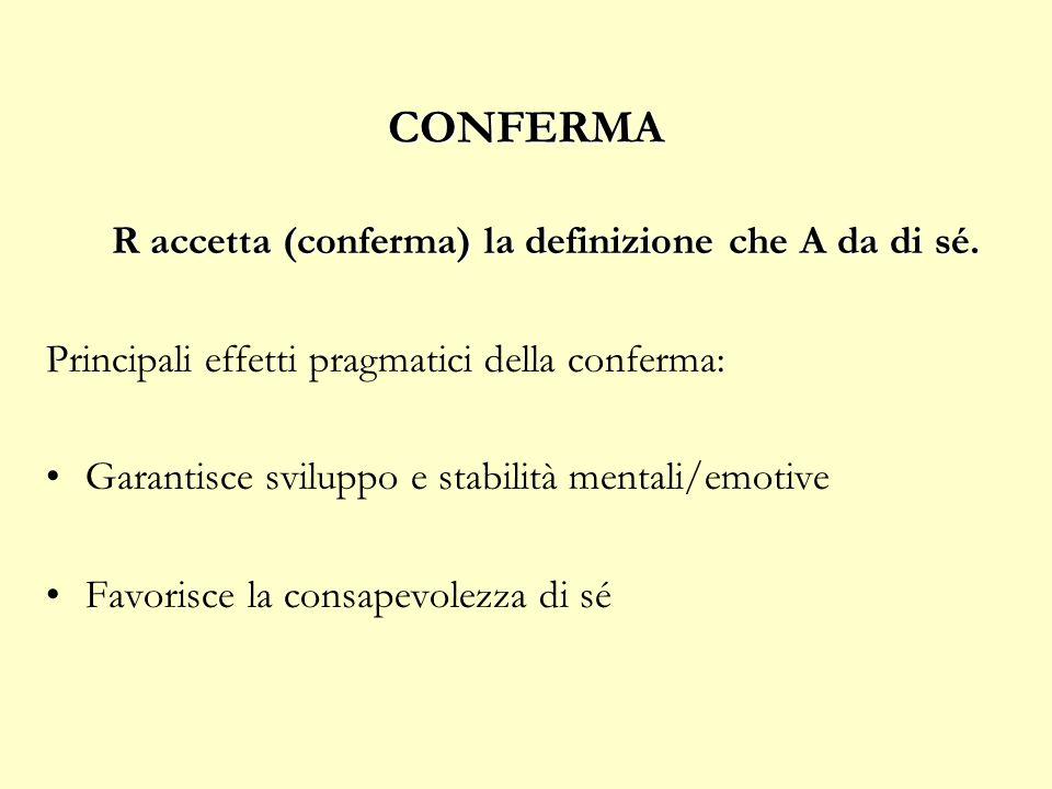 CONFERMA R accetta (conferma) la definizione che A da di sé. Principali effetti pragmatici della conferma: Garantisce sviluppo e stabilità mentali/emo