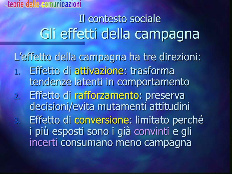 Il contesto sociale Gli effetti della campagna L'effetto della campagna ha tre direzioni: 1. Effetto di attivazione: trasforma tendenze latenti in com