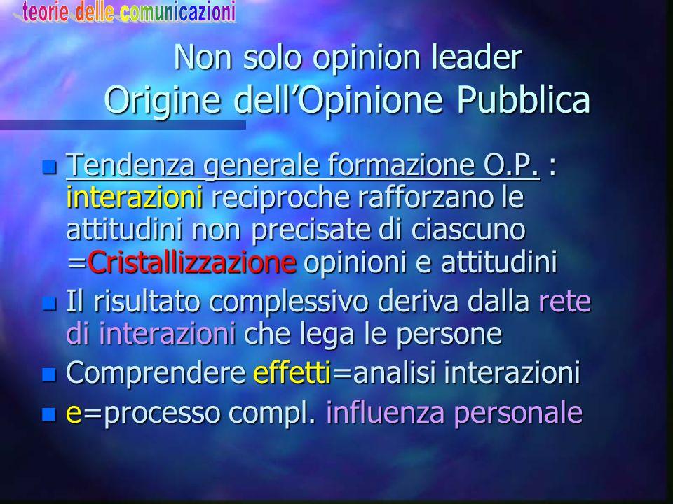 Non solo opinion leader Origine dell'Opinione Pubblica n Tendenza generale formazione O.P. : interazioni reciproche rafforzano le attitudini non preci