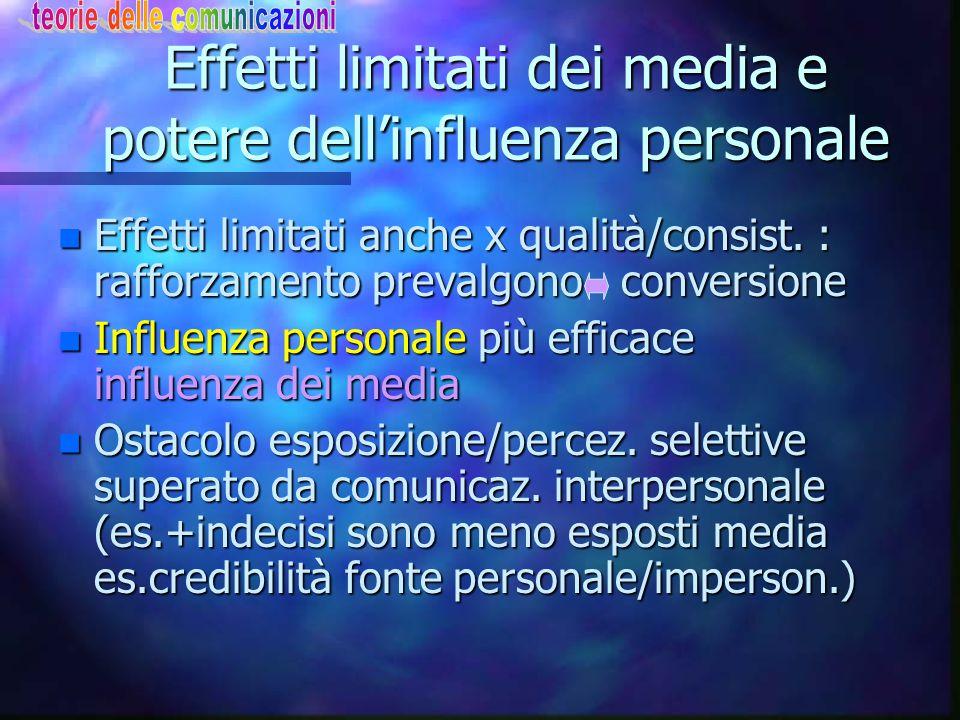Effetti limitati dei media e potere dell'influenza personale n Effetti limitati anche x qualità/consist. : rafforzamento prevalgono conversione n Infl