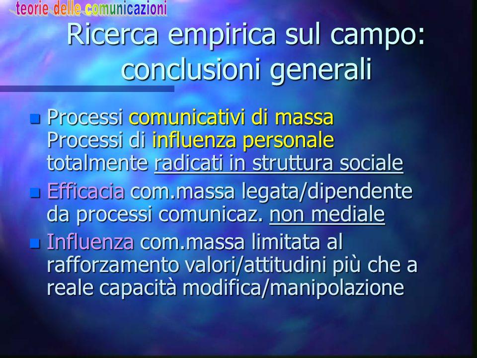 Ricerca empirica sul campo: conclusioni generali n Processi comunicativi di massa Processi di influenza personale totalmente radicati in struttura soc