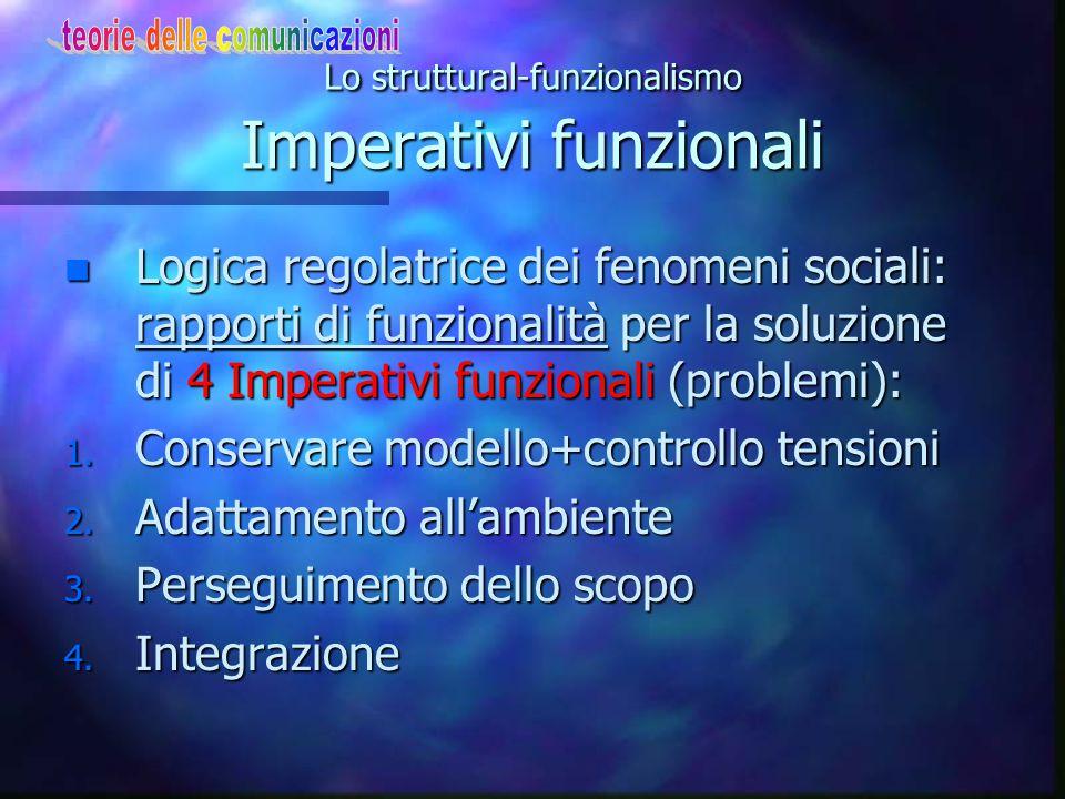 Lo struttural-funzionalismo Imperativi funzionali n Logica regolatrice dei fenomeni sociali: rapporti di funzionalità per la soluzione di 4 Imperativi