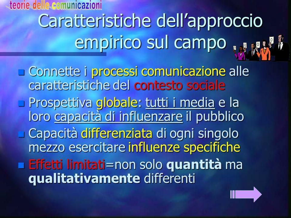 Caratteristiche dell'approccio empirico sul campo n Connette i processi comunicazione alle caratteristiche del contesto sociale n Prospettiva globale: