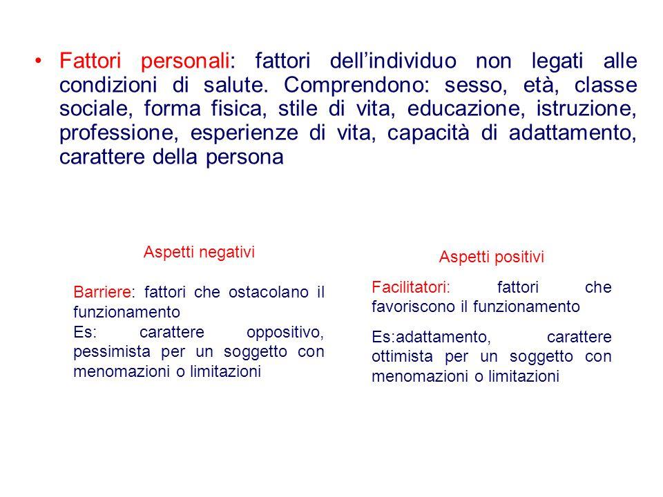 Fattori personali: fattori dell'individuo non legati alle condizioni di salute.