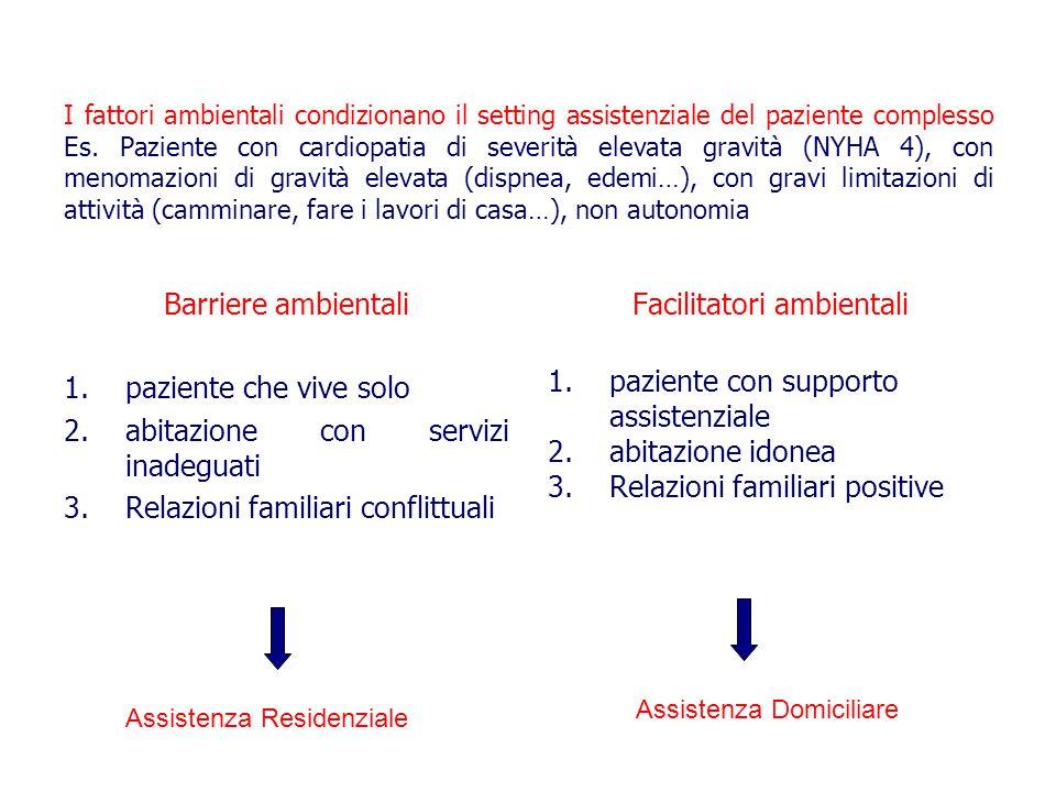 I fattori ambientali condizionano il setting assistenziale del paziente complesso Es.