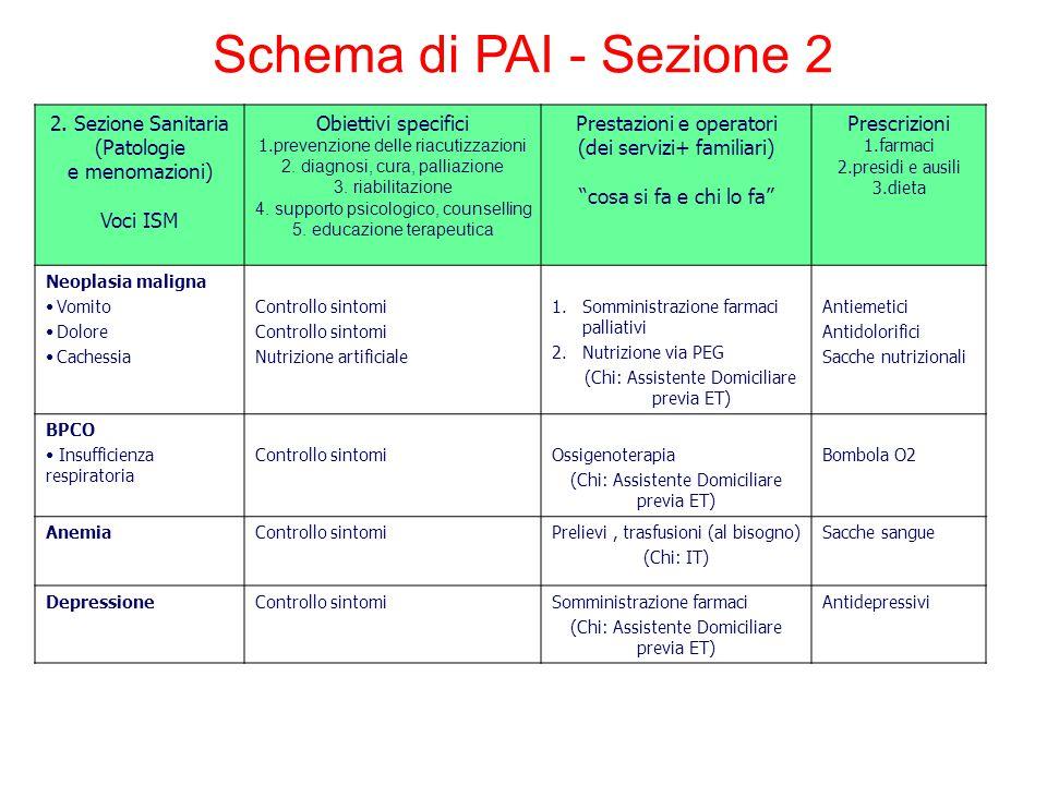 Schema di PAI - Sezione 2 2.