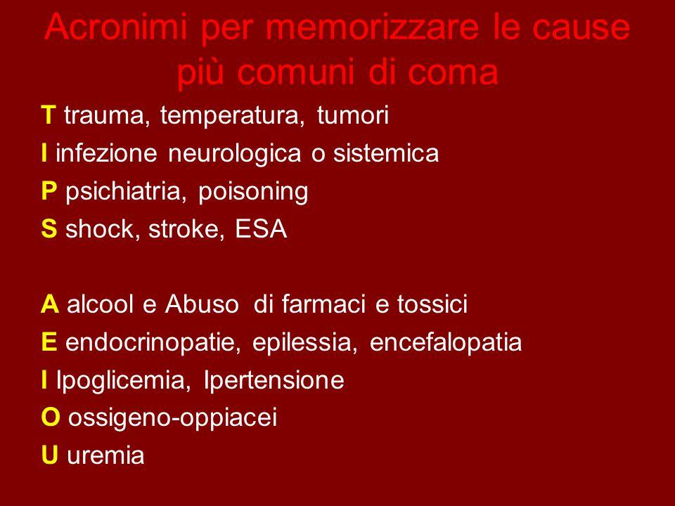 Acronimi per memorizzare le cause più comuni di coma T trauma, temperatura, tumori I infezione neurologica o sistemica P psichiatria, poisoning S shock, stroke, ESA A alcool e Abuso di farmaci e tossici E endocrinopatie, epilessia, encefalopatia I Ipoglicemia, Ipertensione O ossigeno-oppiacei U uremia