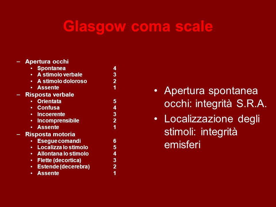 Glasgow coma scale Apertura spontanea occhi: integrità S.R.A. Localizzazione degli stimoli: integrità emisferi –Apertura occhi Spontanea4 A stimolo ve