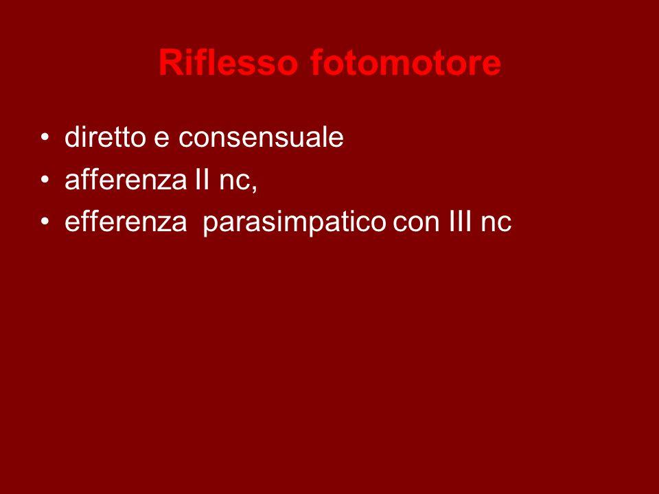 Riflesso fotomotore diretto e consensuale afferenza II nc, efferenza parasimpatico con III nc
