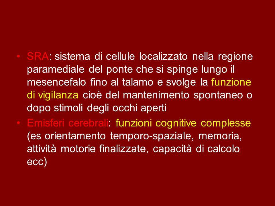 Fisiopatologia Il coma può essere dovuto a: ►compromissione (anche unilaterale) del SRA (lesione diretta o indiretta) ► Compromissione diffusa, bilaterale della corteccia cerebrale