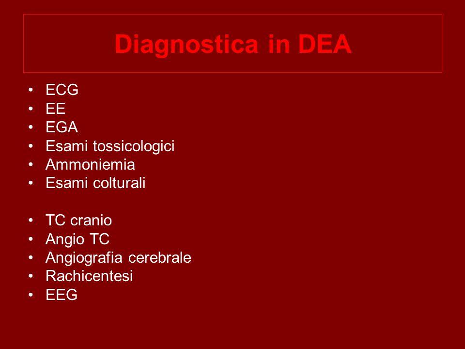 Diagnostica in DEA ECG EE EGA Esami tossicologici Ammoniemia Esami colturali TC cranio Angio TC Angiografia cerebrale Rachicentesi EEG
