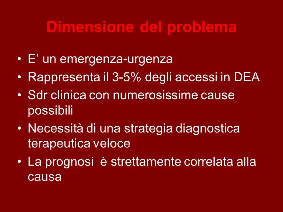 Dimensione del problema E' un emergenza-urgenza Rappresenta il 3-5% degli accessi in DEA Sdr clinica con numerosissime cause possibili Necessità di una strategia diagnostica terapeutica veloce La prognosi è strettamente correlata alla causa