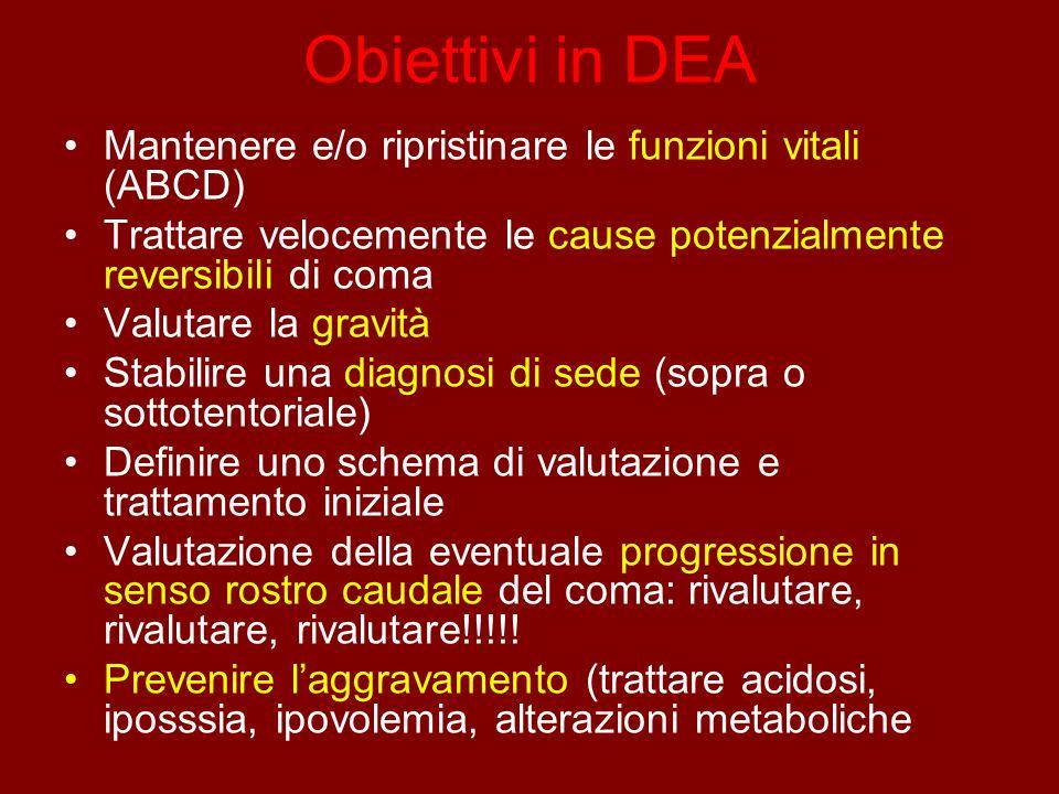 Obiettivi in DEA Mantenere e/o ripristinare le funzioni vitali (ABCD) Trattare velocemente le cause potenzialmente reversibili di coma Valutare la gra