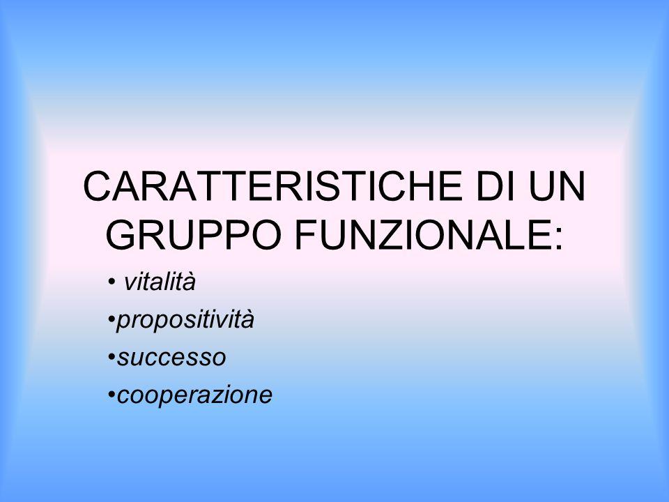 CARATTERISTICHE DI UN GRUPPO FUNZIONALE: vitalità propositività successo cooperazione