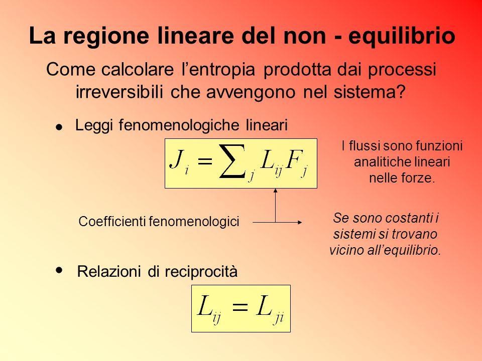Come calcolare l'entropia prodotta dai processi irreversibili che avvengono nel sistema? La regione lineare del non - equilibrio Leggi fenomenologiche