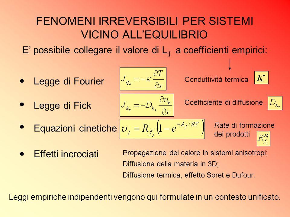 E' possibile collegare il valore di L ij a coefficienti empirici: Legge di Fourier Legge di Fick Equazioni cinetiche Effetti incrociati FENOMENI IRREV