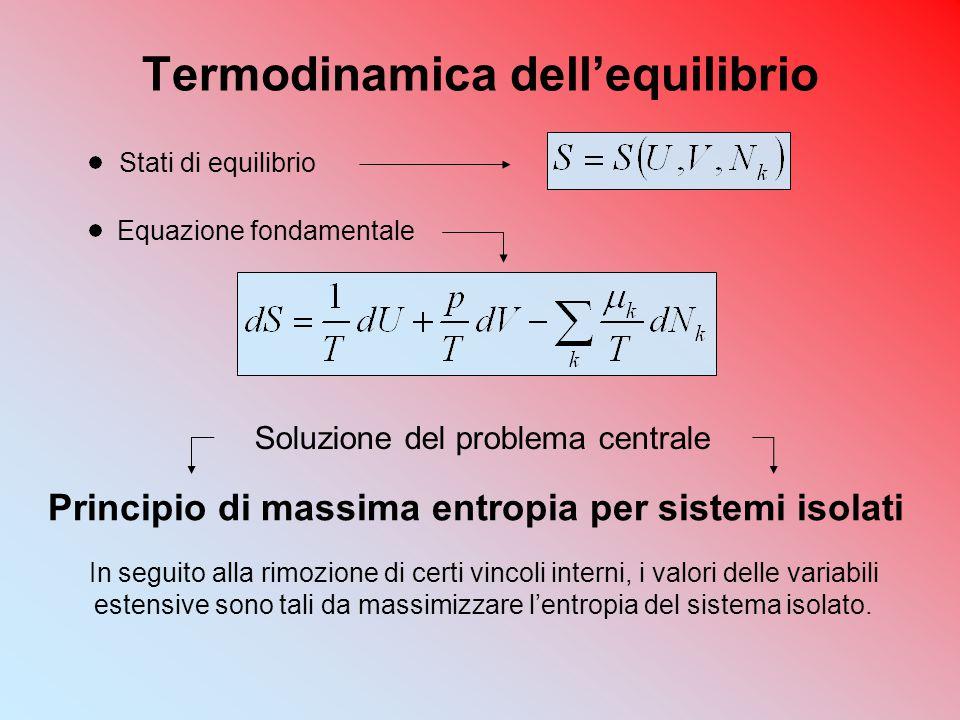 Termodinamica dell'equilibrio Stati di equilibrio Equazione fondamentale Soluzione del problema centrale Principio di massima entropia per sistemi iso