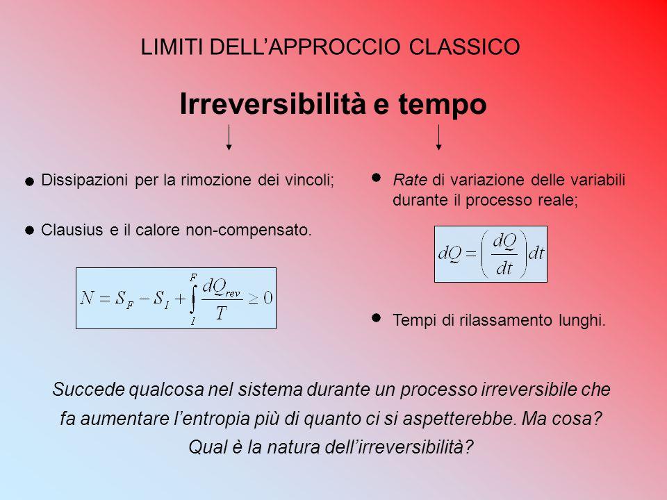 LIMITI DELL'APPROCCIO CLASSICO Irreversibilità e tempo Dissipazioni per la rimozione dei vincoli; Clausius e il calore non-compensato. Rate di variazi