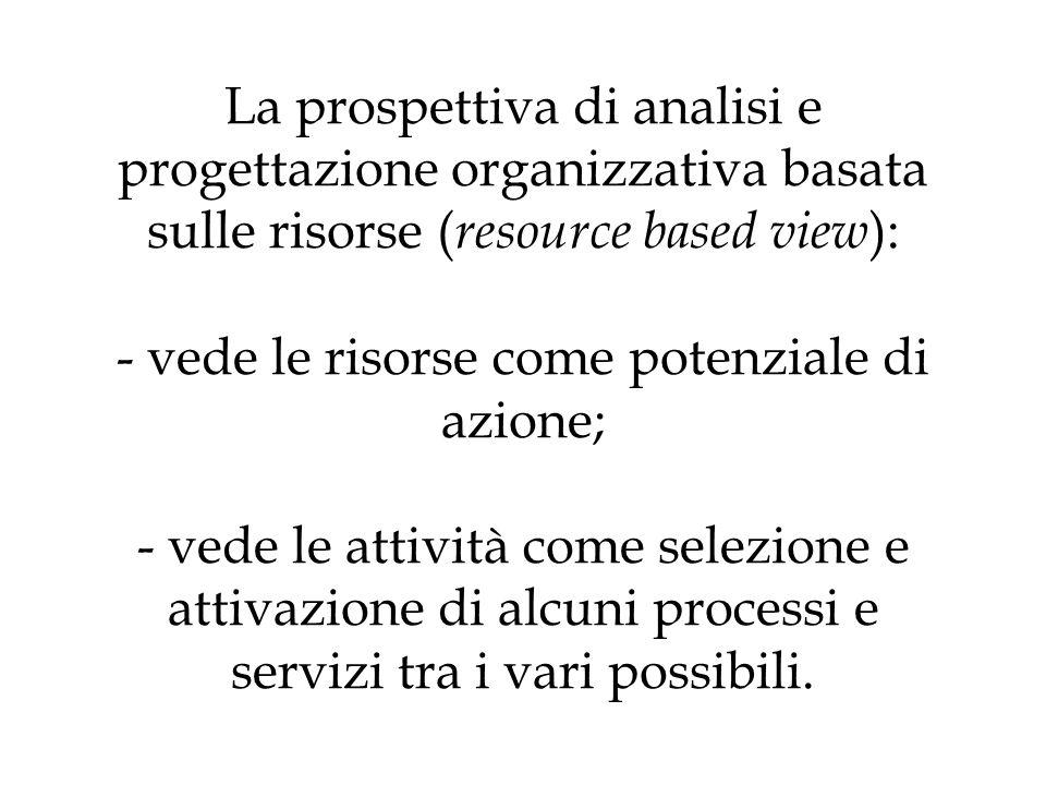 La prospettiva di analisi e progettazione organizzativa basata sulle risorse ( resource based view ): - vede le risorse come potenziale di azione; - vede le attività come selezione e attivazione di alcuni processi e servizi tra i vari possibili.