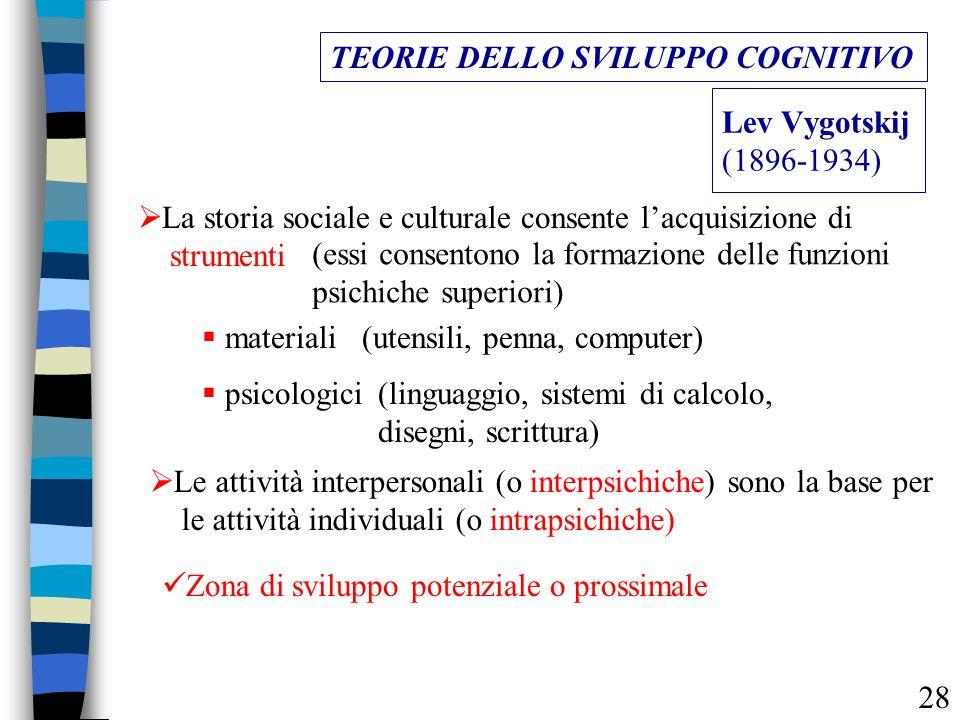 Lev Vygotskij (1896-1934)  La storia sociale e culturale consente l'acquisizione di strumenti  materiali  psicologici (utensili, penna, computer) (