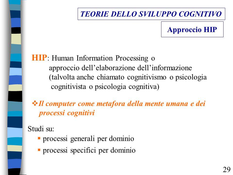 Approccio HIP TEORIE DELLO SVILUPPO COGNITIVO HIP : Human Information Processing o approccio dell'elaborazione dell'informazione (talvolta anche chiam