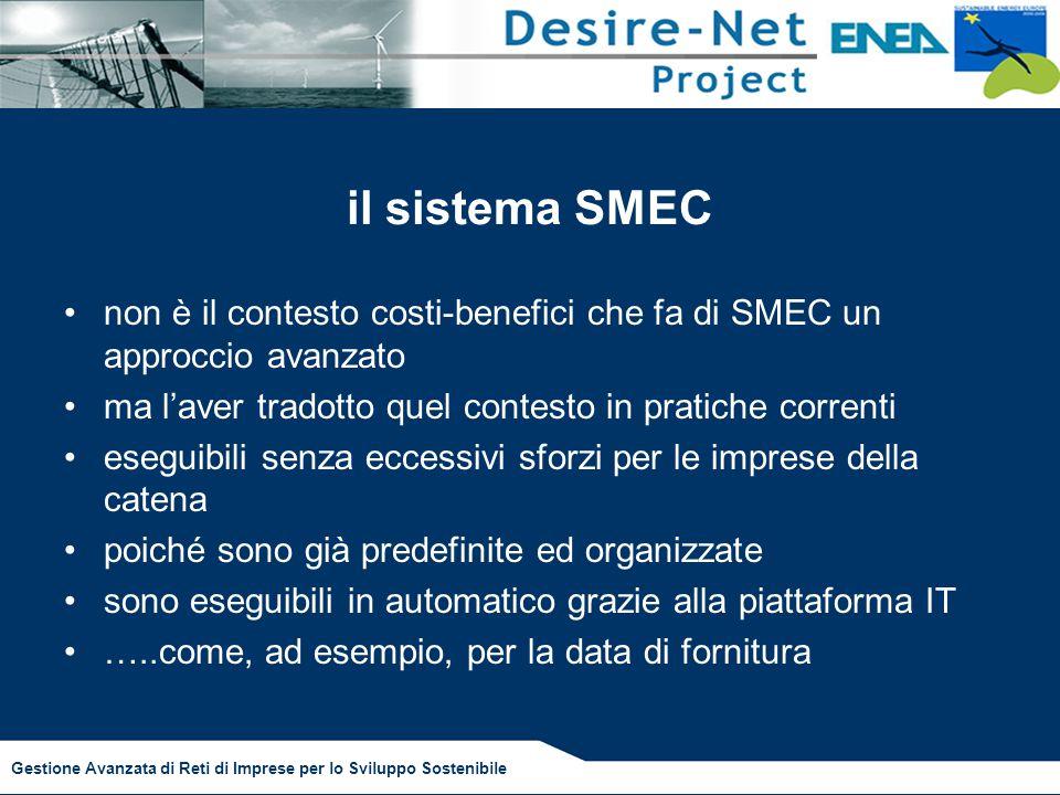 Gestione Avanzata di Reti di Imprese per lo Sviluppo Sostenibile il sistema SMEC non è il contesto costi-benefici che fa di SMEC un approccio avanzato ma l'aver tradotto quel contesto in pratiche correnti eseguibili senza eccessivi sforzi per le imprese della catena poiché sono già predefinite ed organizzate sono eseguibili in automatico grazie alla piattaforma IT …..come, ad esempio, per la data di fornitura